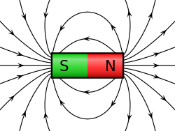 Click image for larger version.  Name:250px-VFPt_cylindrical_magnet_thumb_svg.png Views:1727 Size:21.3 KB ID:310