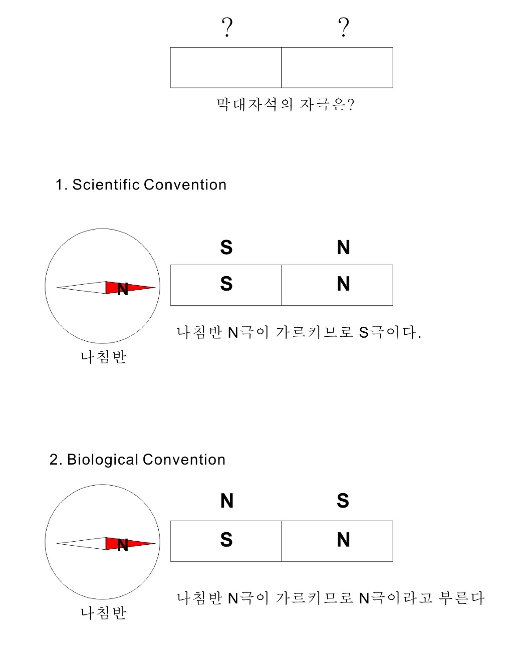 Click image for larger version.  Name:자극_확인.jpg Views:854 Size:77.0 KB ID:316