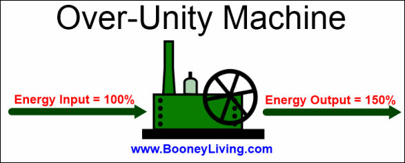 Name:  Overunity-Graphic-1.png Views: 1268 Size:  25.9 KB